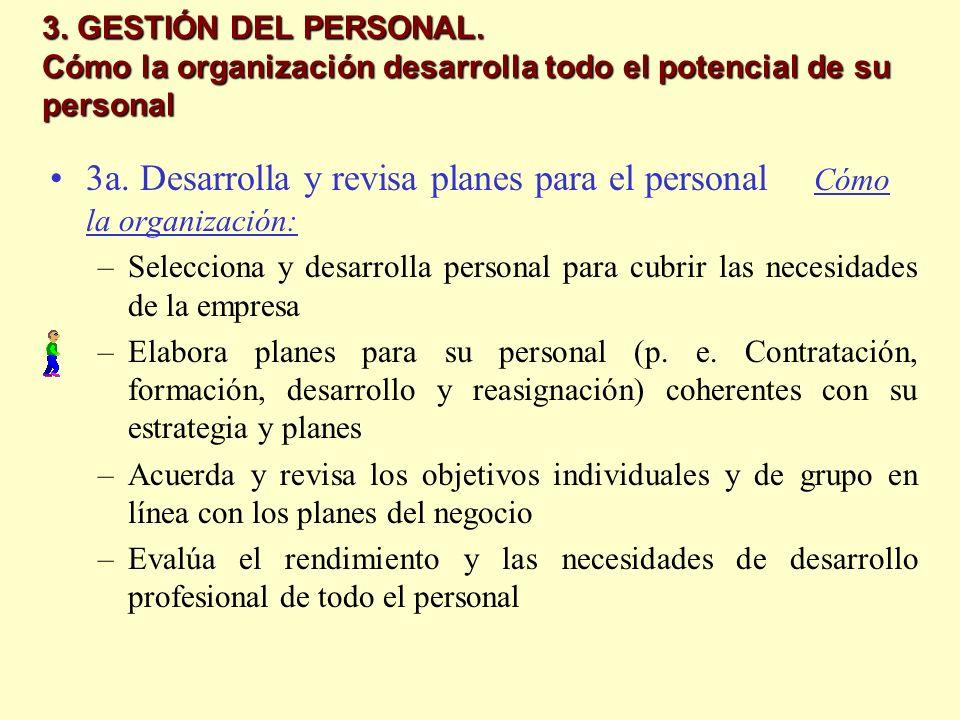 3. GESTIÓN DEL PERSONAL. Cómo la organización desarrolla todo el potencial de su personal 3a. Desarrolla y revisa planes para el personal Cómo la orga