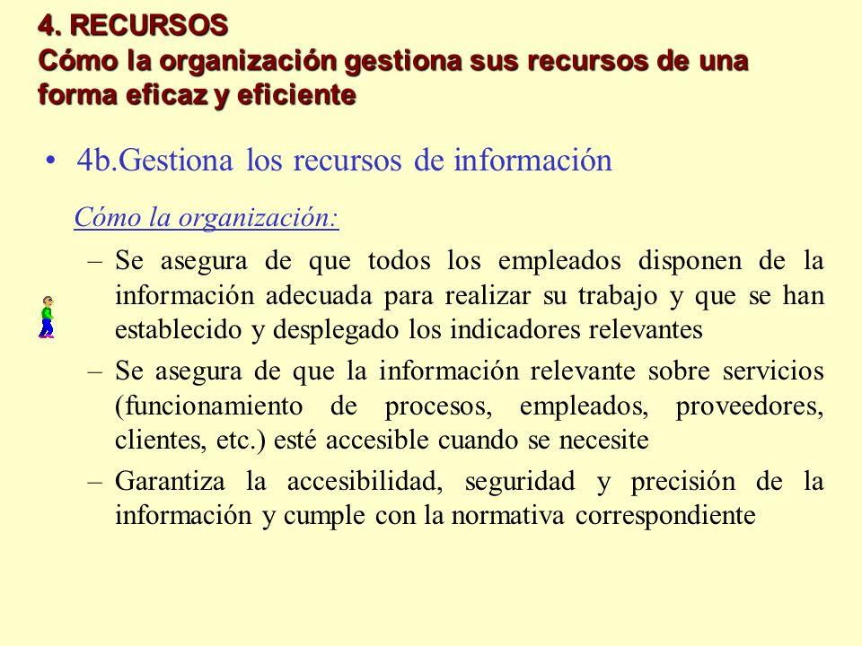 4. RECURSOS Cómo la organización gestiona sus recursos de una forma eficaz y eficiente 4b.Gestiona los recursos de información Cómo la organización: –