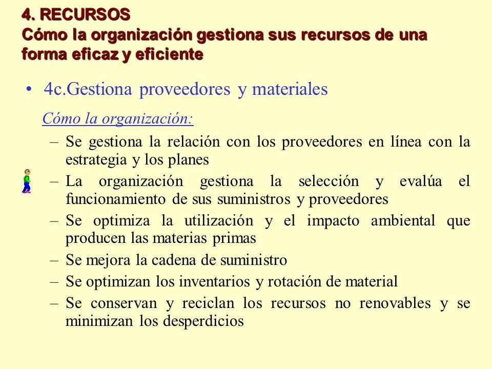 4. RECURSOS Cómo la organización gestiona sus recursos de una forma eficaz y eficiente 4c.Gestiona proveedores y materiales Cómo la organización: –Se