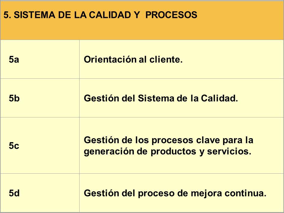 5. SISTEMA DE LA CALIDAD Y PROCESOS 5aOrientación al cliente. 5bGestión del Sistema de la Calidad. 5c Gestión de los procesos clave para la generación