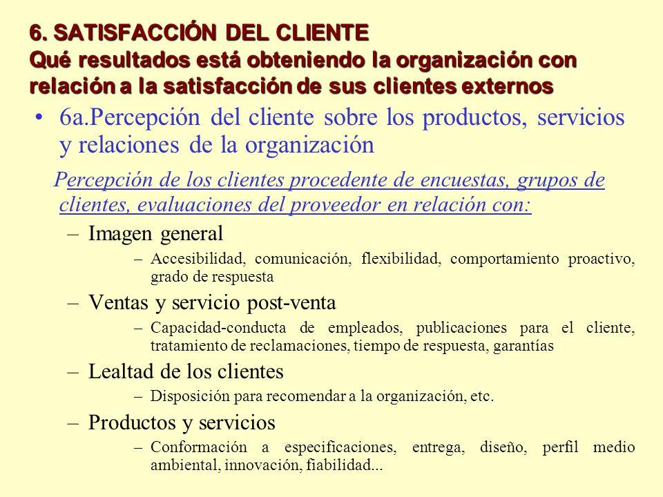 6. SATISFACCIÓN DEL CLIENTE Qué resultados está obteniendo la organización con relación a la satisfacción de sus clientes externos 6a.Percepción del c