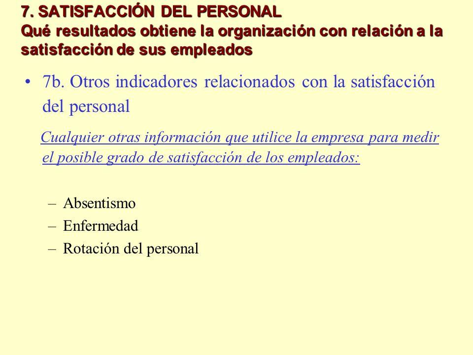 7. SATISFACCIÓN DEL PERSONAL Qué resultados obtiene la organización con relación a la satisfacción de sus empleados 7b. Otros indicadores relacionados