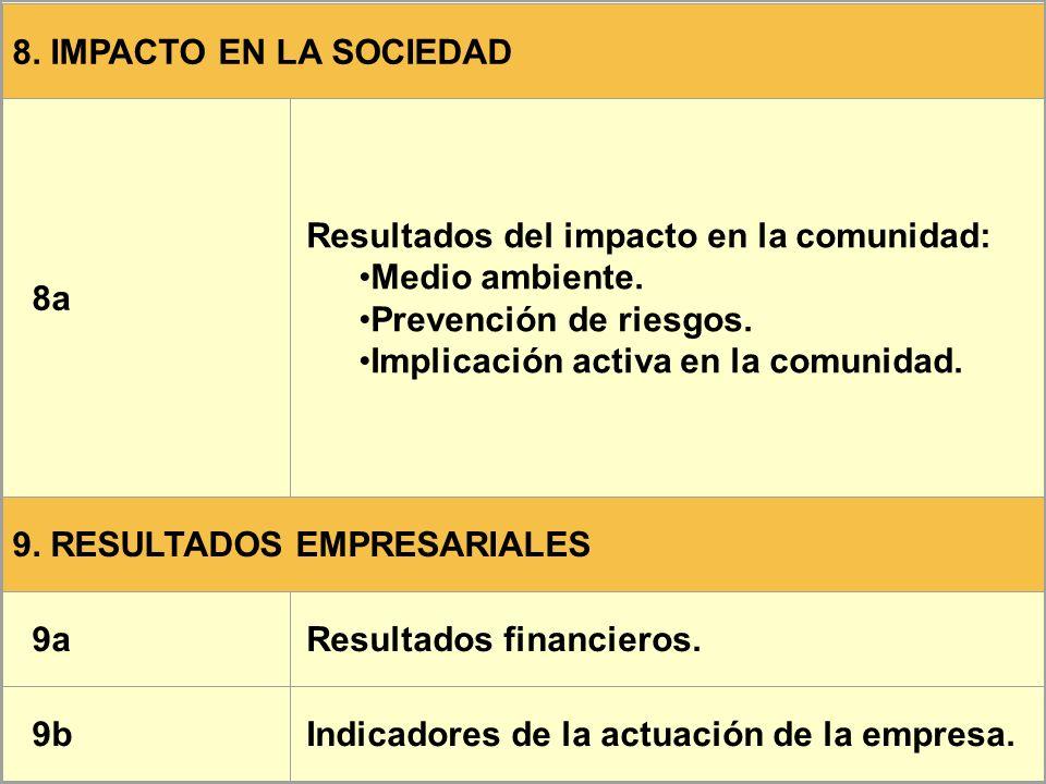 8. IMPACTO EN LA SOCIEDAD 8a Resultados del impacto en la comunidad: Medio ambiente. Prevención de riesgos. Implicación activa en la comunidad. 9. RES