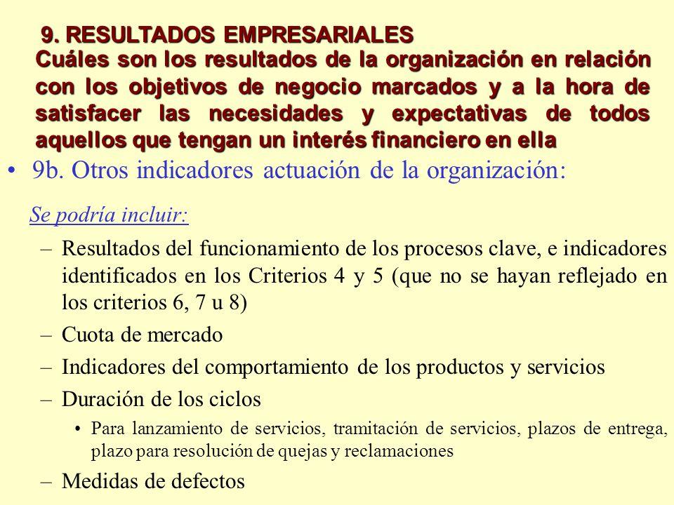 Cuáles son los resultados de la organización en relación con los objetivos de negocio marcados y a la hora de satisfacer las necesidades y expectativa