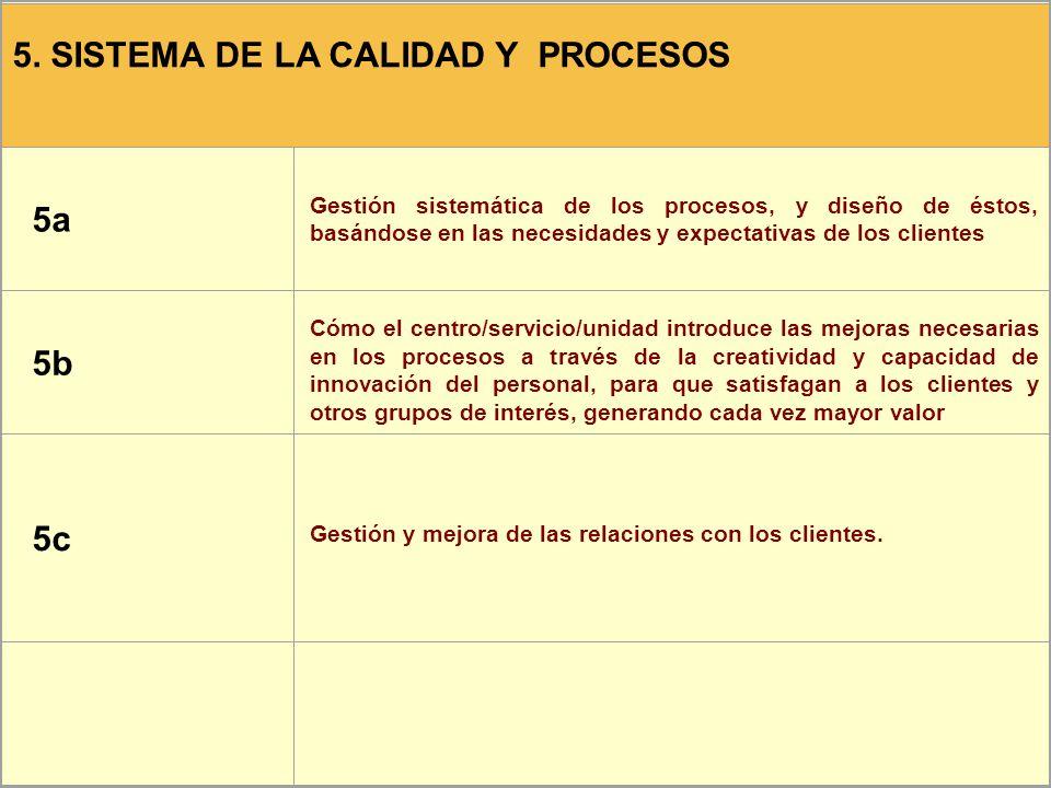 5. SISTEMA DE LA CALIDAD Y PROCESOS 5a Gestión sistemática de los procesos, y diseño de éstos, basándose en las necesidades y expectativas de los clie