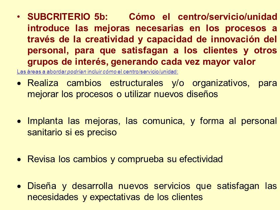 SUBCRITERIO 5b:Cómo el centro/servicio/unidad introduce las mejoras necesarias en los procesos a través de la creatividad y capacidad de innovación de
