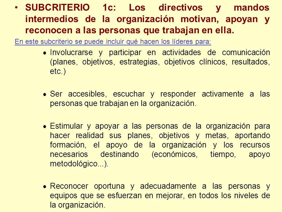 SUBCRITERIO 1c: Los directivos y mandos intermedios de la organización motivan, apoyan y reconocen a las personas que trabajan en ella. En este subcri