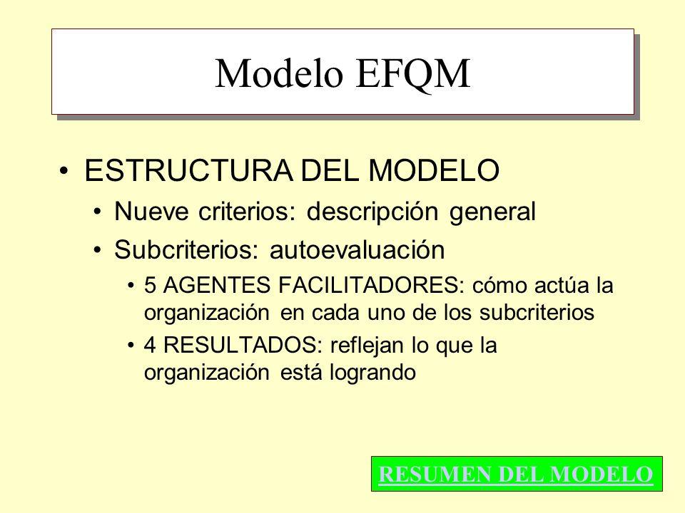 Modelo EFQM AgentesResultados 1 LIDERAZGO 3 PERSONAS 2 POLÍTICA ESTRATEGIA 4 ALIANZAS Y RECURSOS 7 RESULTADOS PERSONAS 6 RESULTADOS CLIENTES 8 RESULTADOS SOCIEDAD 5 PROCESOS 9 RESULTADOS CLAVES Cada criterio viene definido para explicar su significado Cada criterio va acompañado de un número variable de subcriterios que tienen que ser contemplados a la hora de evaluar Cada subcriterio lleva consigo una lista variable de áreas a abordar