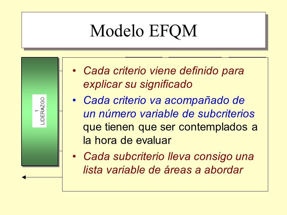 Modelo EFQM AgentesResultados 1 LIDERAZGO 3 PERSONAS 2 POLÍTICA ESTRATEGIA 4 ALIANZAS Y RECURSOS 7 RESULTADOS PERSONAS 6 RESULTADOS CLIENTES 8 RESULTADOS SOCIEDAD 5 PROCESOS 9 RESULTADOS CLAVES SUBCRITERIO 1aÁreaÁrea Área SUBCRITERIO 1bÁreaÁrea Área Estas áreas son orientativas y su orden también puede ser alterado
