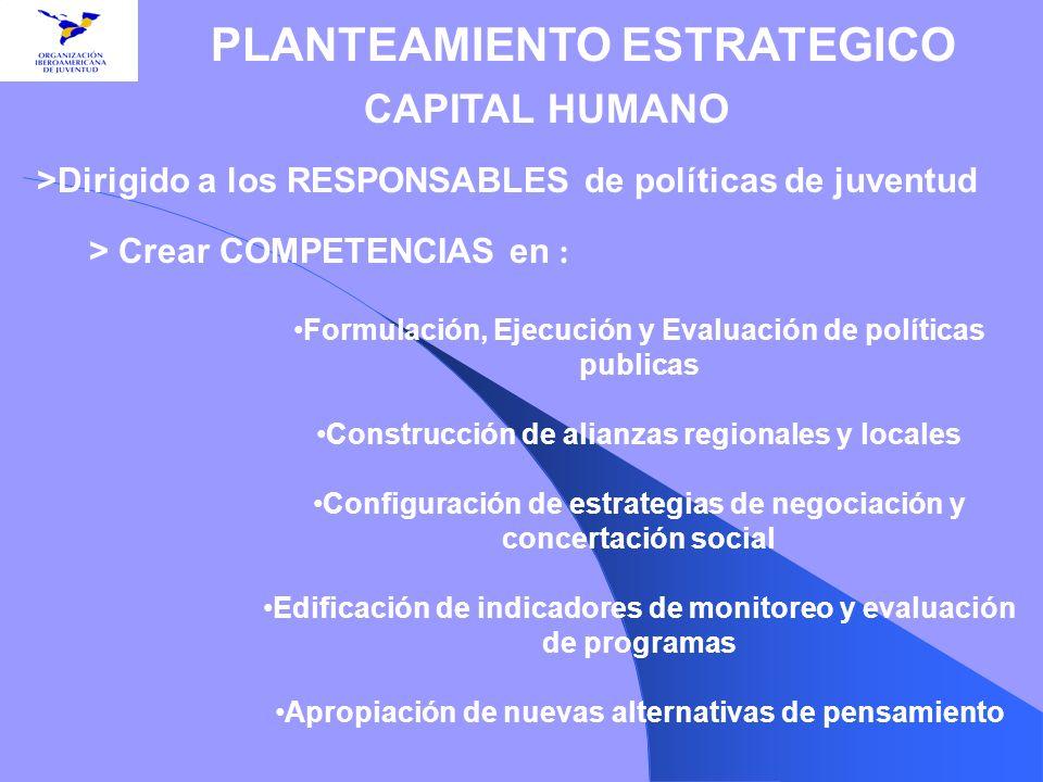 CAPITAL HUMANO >Dirigido a los RESPONSABLES de políticas de juventud > Crear COMPETENCIAS en : Formulación, Ejecución y Evaluación de políticas public
