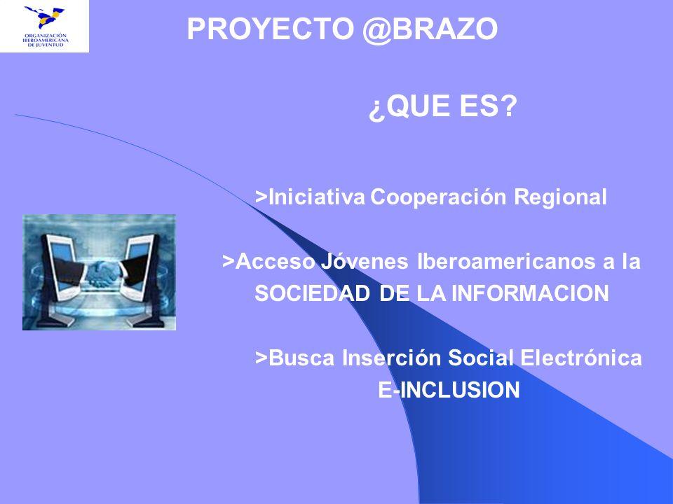 ¿QUE ES? >Iniciativa Cooperación Regional >Acceso Jóvenes Iberoamericanos a la SOCIEDAD DE LA INFORMACION >Busca Inserción Social Electrónica E-INCLUS