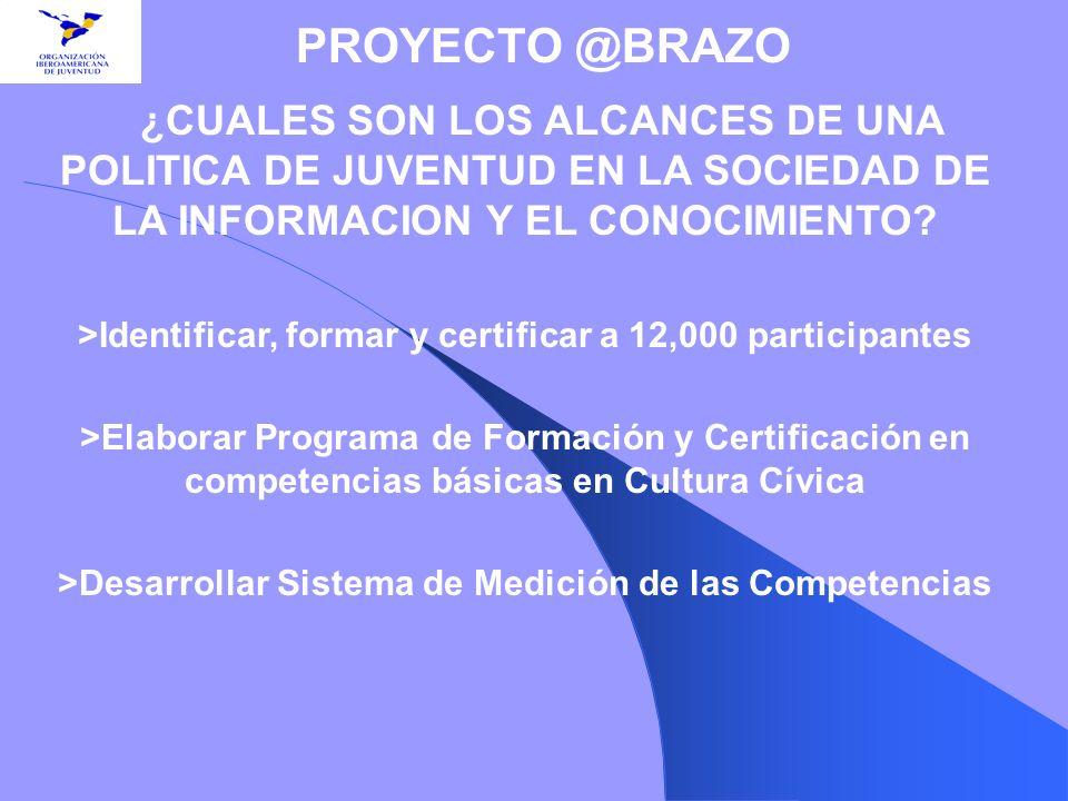 ¿CUALES SON LOS ALCANCES DE UNA POLITICA DE JUVENTUD EN LA SOCIEDAD DE LA INFORMACION Y EL CONOCIMIENTO? >Identificar, formar y certificar a 12,000 pa