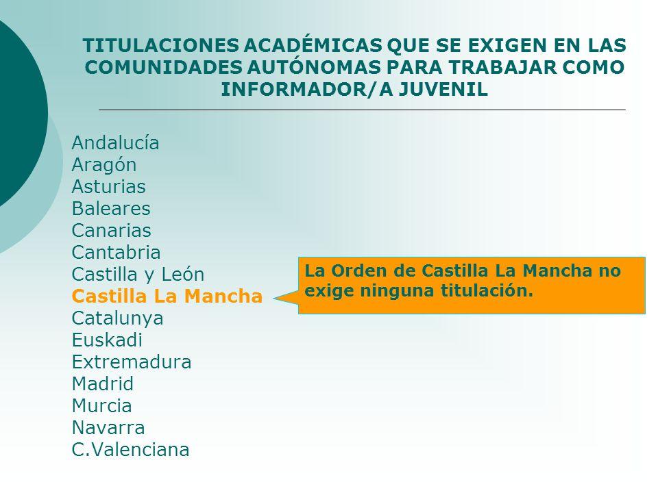 Andalucía Aragón Asturias Baleares Canarias Cantabria Castilla y León Castilla La Mancha Catalunya Euskadi Extremadura Madrid Murcia Navarra C.Valenci
