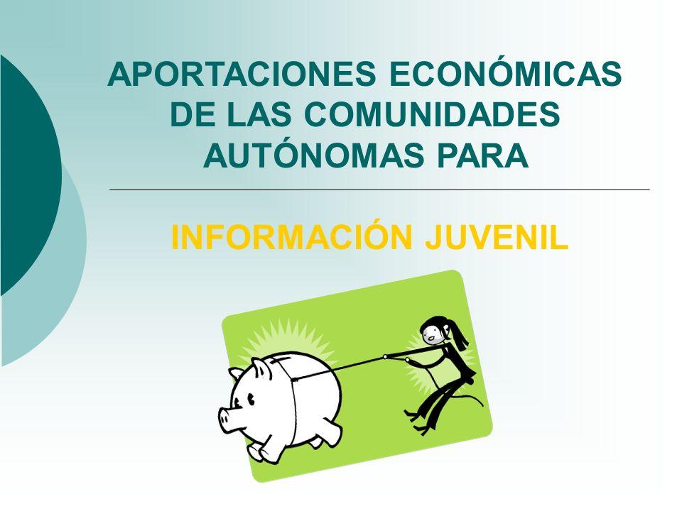 APORTACIONES ECONÓMICAS DE LAS COMUNIDADES AUTÓNOMAS PARA INFORMACIÓN JUVENIL