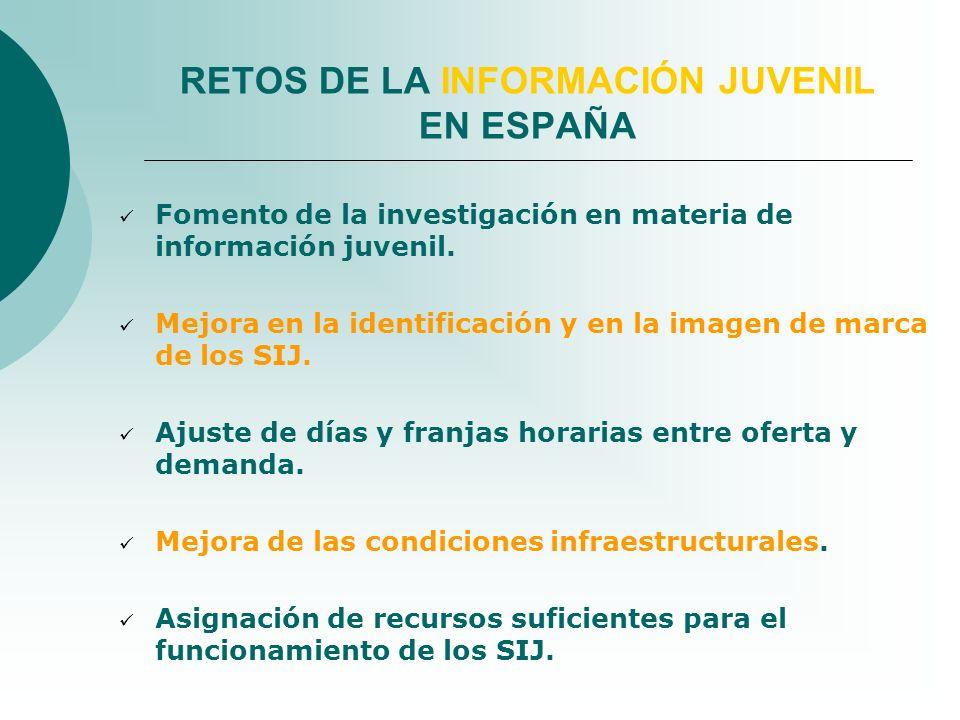 Fomento de la investigación en materia de información juvenil. Mejora en la identificación y en la imagen de marca de los SIJ. Ajuste de días y franja