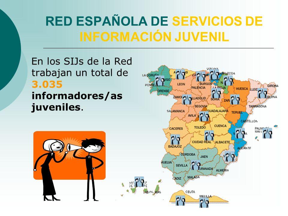 RED ESPAÑOLA DE SERVICIOS DE INFORMACIÓN JUVENIL En los SIJs de la Red trabajan un total de 3.035 informadores/as juveniles.