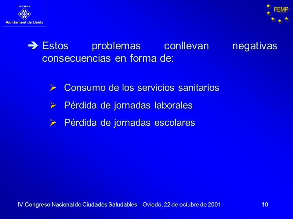 10 Consumo de los servicios sanitarios Pérdida de jornadas laborales Pérdida de jornadas escolares Consumo de los servicios sanitarios Pérdida de jorn