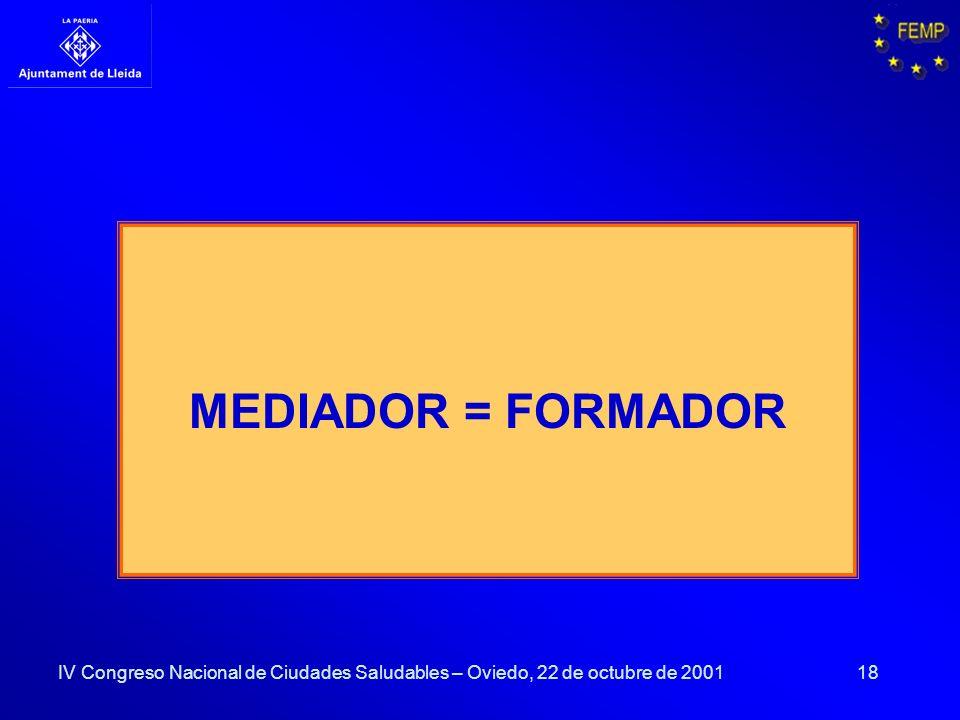 18 IV Congreso Nacional de Ciudades Saludables – Oviedo, 22 de octubre de 2001 MEDIADOR = FORMADOR