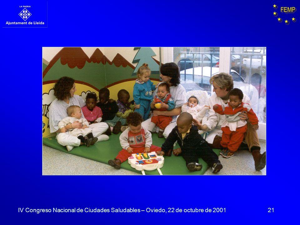 21 IV Congreso Nacional de Ciudades Saludables – Oviedo, 22 de octubre de 2001