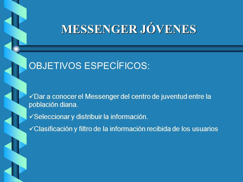 MESSENGER JÓVENES OBJETIVOS ESPECÍFICOS: Dar a conocer el Messenger del centro de juventud entre la población diana.