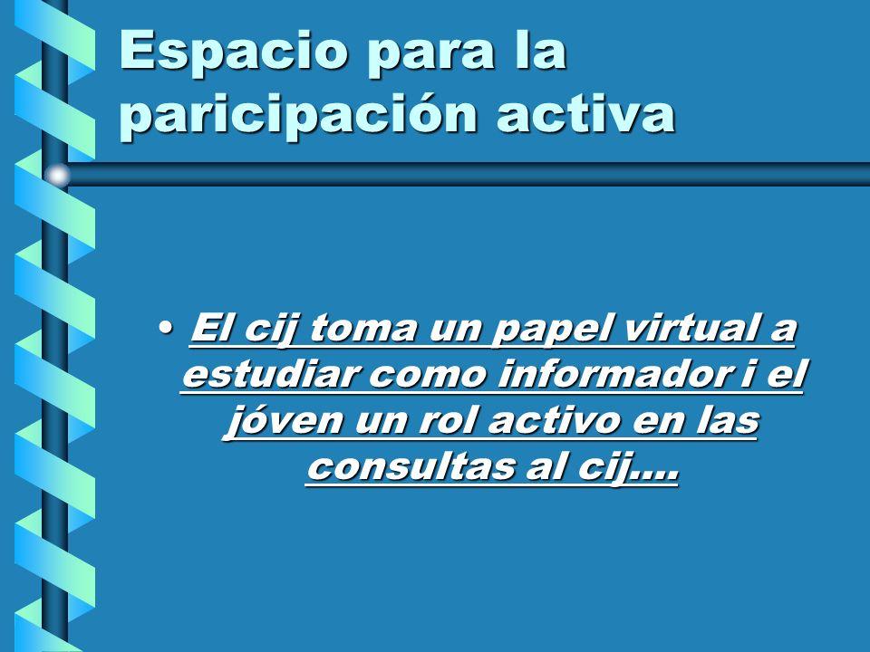 Espacio para la paricipación activa El cij toma un papel virtual a estudiar como informador i el jóven un rol activo en las consultas al cij....El cij toma un papel virtual a estudiar como informador i el jóven un rol activo en las consultas al cij....
