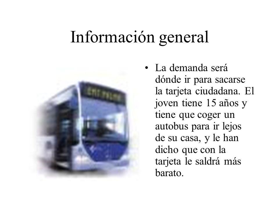 Información general La demanda será dónde ir para sacarse la tarjeta ciudadana.