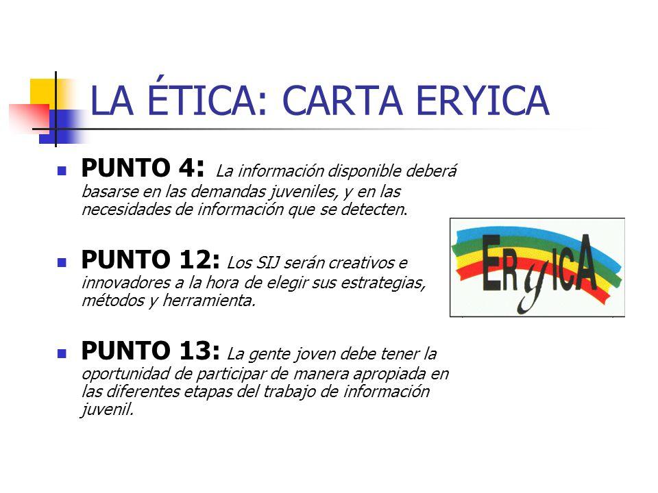 LA ÉTICA: CARTA ERYICA PUNTO 4 : La información disponible deberá basarse en las demandas juveniles, y en las necesidades de información que se detecten.