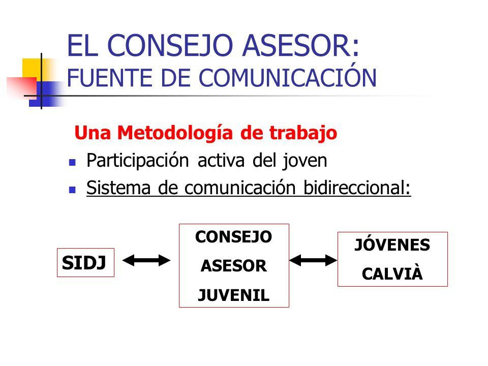 EL CONSEJO ASESOR: FUENTE DE COMUNICACIÓN Una Metodología de trabajo Participación activa del joven Sistema de comunicación bidireccional: SIDJ CONSEJO ASESOR JUVENIL JÓVENES CALVIÀ