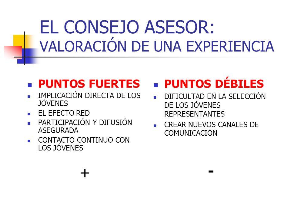 EL CONSEJO ASESOR: VALORACIÓN DE UNA EXPERIENCIA PUNTOS FUERTES IMPLICACIÓN DIRECTA DE LOS JÓVENES EL EFECTO RED PARTICIPACIÓN Y DIFUSIÓN ASEGURADA CONTACTO CONTINUO CON LOS JÓVENES + PUNTOS DÉBILES DIFICULTAD EN LA SELECCIÓN DE LOS JÓVENES REPRESENTANTES CREAR NUEVOS CANALES DE COMUNICACIÓN -