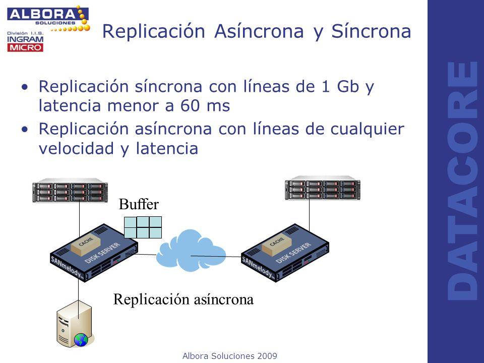 Albora Soluciones 2009 DATACORE Replicación Asíncrona y Síncrona Replicación síncrona con líneas de 1 Gb y latencia menor a 60 ms Replicación asíncron