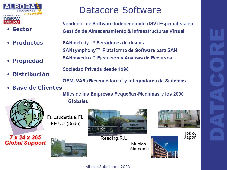 Albora Soluciones 2009 DATACORE Sector Productos Propiedad Distribución Base de Clientes Vendedor de Software Independiente (ISV) Especialista en Gest