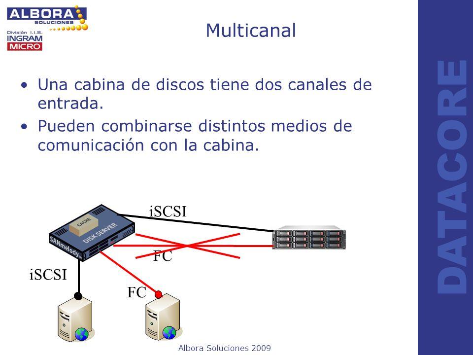 Albora Soluciones 2009 DATACORE Multicanal Una cabina de discos tiene dos canales de entrada. Pueden combinarse distintos medios de comunicación con l