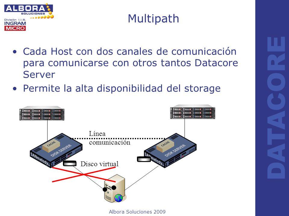 Albora Soluciones 2009 DATACORE Multipath Cada Host con dos canales de comunicación para comunicarse con otros tantos Datacore Server Permite la alta
