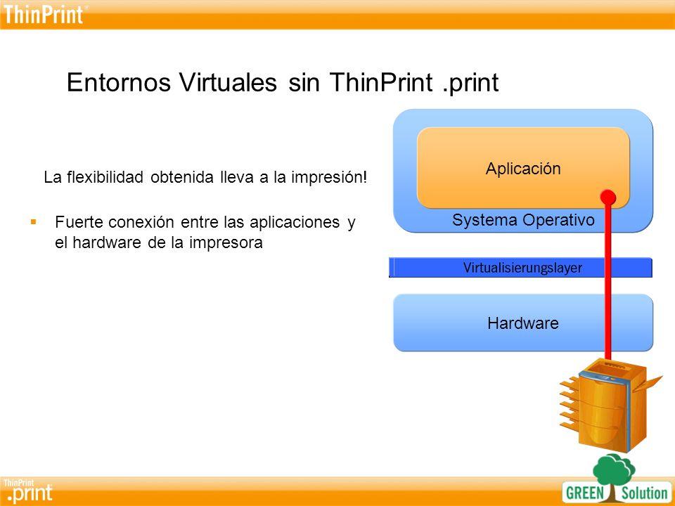 Ambientes virtualizados con ThinPrint.print Aplicación Sistema de funcionamiento Hardware.print Capas de virtualizaci ó n Servidor de la Impresora ThinPrint.print virtualiza el hardware de la impresora y resuelve la última dependencia entre el hardaware y el software.