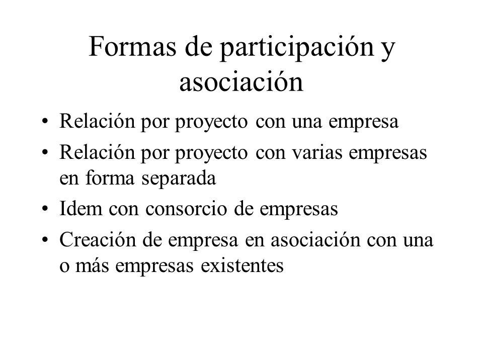 Formas de participación y asociación Relación por proyecto con una empresa Relación por proyecto con varias empresas en forma separada Idem con consor
