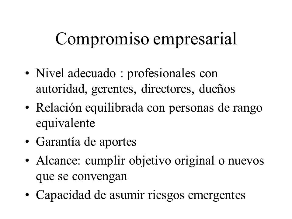Compromiso empresarial Nivel adecuado : profesionales con autoridad, gerentes, directores, dueños Relación equilibrada con personas de rango equivalen