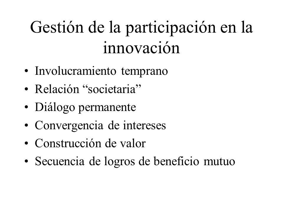 Gestión de la participación en la innovación Involucramiento temprano Relación societaria Diálogo permanente Convergencia de intereses Construcción de