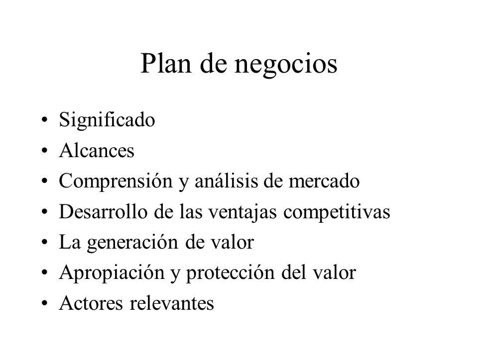 Plan de negocios Significado Alcances Comprensión y análisis de mercado Desarrollo de las ventajas competitivas La generación de valor Apropiación y p