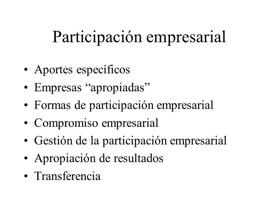 Participación empresarial Aportes específicos Empresas apropiadas Formas de participación empresarial Compromiso empresarial Gestión de la participaci