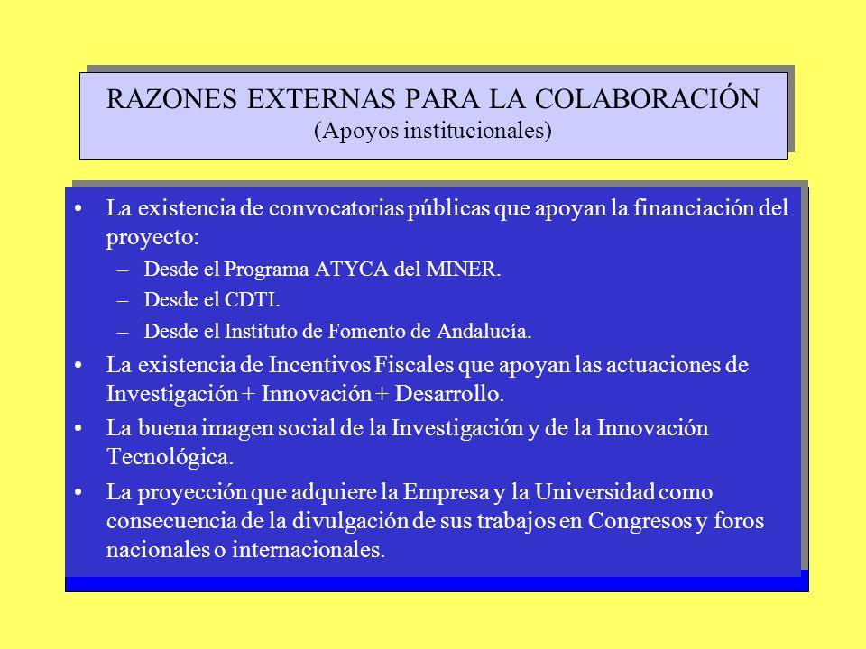 RAZONES EXTERNAS PARA LA COLABORACIÓN (Apoyos institucionales) La existencia de convocatorias públicas que apoyan la financiación del proyecto: –Desde