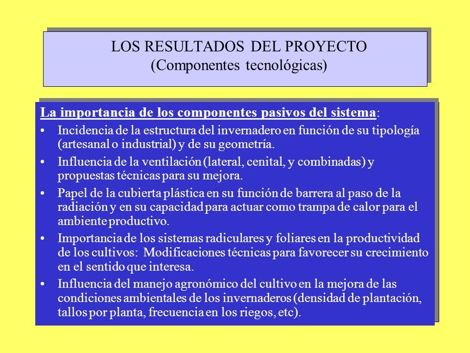 LOS RESULTADOS DEL PROYECTO (Componentes tecnológicas) Las ventajas derivadas de los sistemas activos como modificantes de las condiciones pasivas: Papel de la calefacción: Costos y productividad derivada.