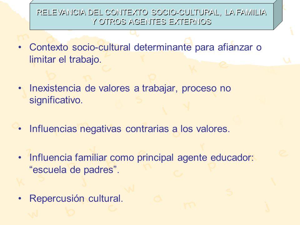 Contexto socio-cultural determinante para afianzar o limitar el trabajo. Inexistencia de valores a trabajar, proceso no significativo. Influencias neg