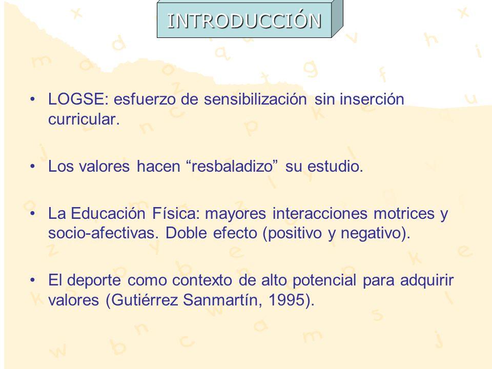LOGSE: esfuerzo de sensibilización sin inserción curricular. Los valores hacen resbaladizo su estudio. La Educación Física: mayores interacciones motr