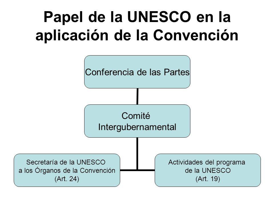 Papel de la UNESCO en la aplicación de la Convención Conferencia de las Partes Comité Intergubernamental Secretaría de la UNESCO a los Órganos de la C