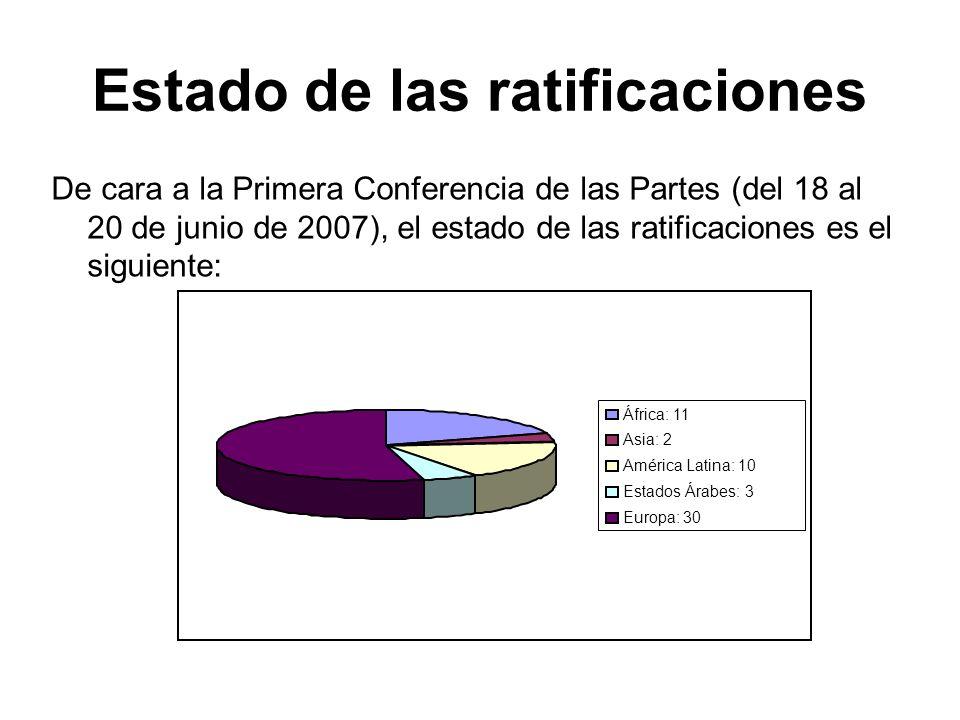 Estado de las ratificaciones De cara a la Primera Conferencia de las Partes (del 18 al 20 de junio de 2007), el estado de las ratificaciones es el sig