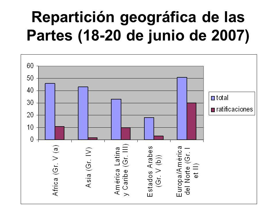 Repartición geográfica de las Partes (18-20 de junio de 2007)