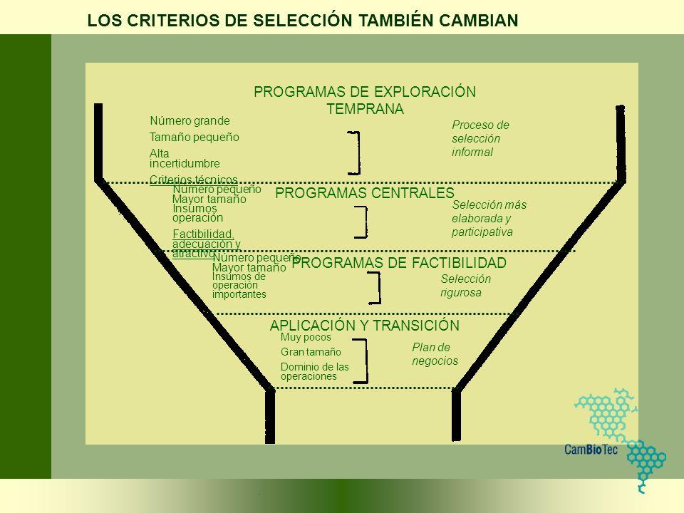 LOS CRITERIOS DE SELECCIÓN TAMBIÉN CAMBIAN PROGRAMAS DE EXPLORACIÓN TEMPRANA PROGRAMAS CENTRALES PROGRAMAS DE FACTIBILIDAD APLICACIÓN Y TRANSICIÓN Núm