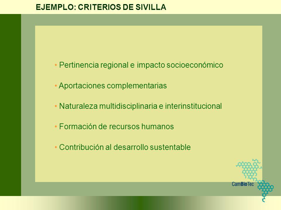 Pertinencia regional e impacto socioeconómico Aportaciones complementarias Naturaleza multidisciplinaria e interinstitucional Formación de recursos hu