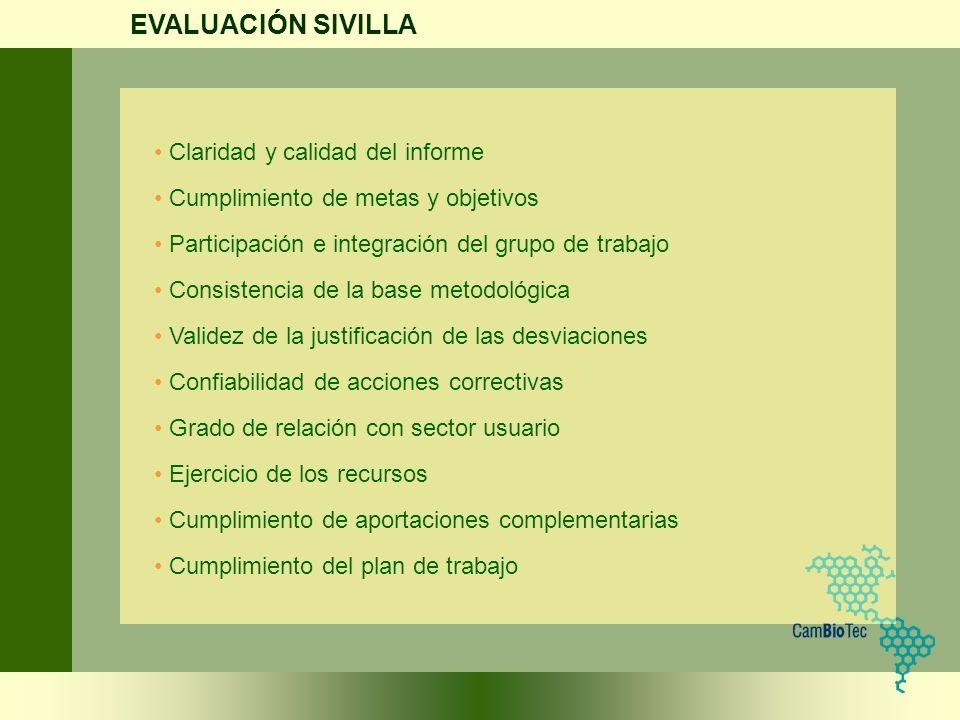 Claridad y calidad del informe Cumplimiento de metas y objetivos Participación e integración del grupo de trabajo Consistencia de la base metodológica