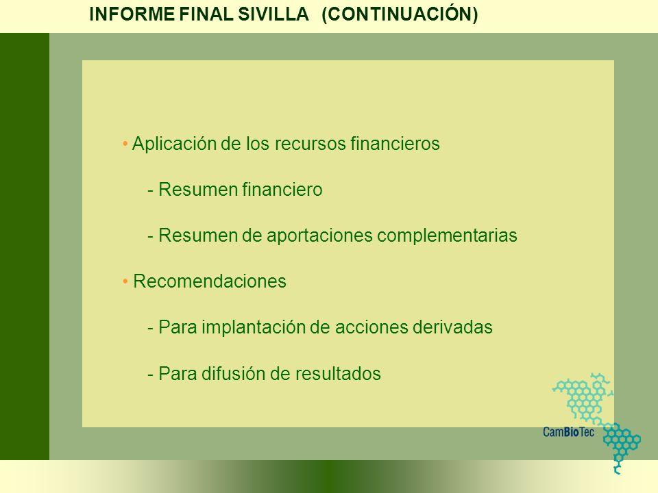 Aplicación de los recursos financieros - Resumen financiero - Resumen de aportaciones complementarias Recomendaciones - Para implantación de acciones